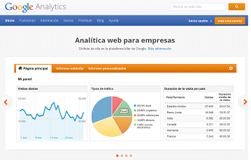 SEO Analytics with Google