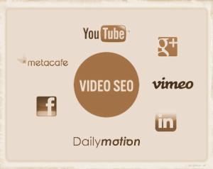 Posicionamiento web con Videos - Webbix Tenerife